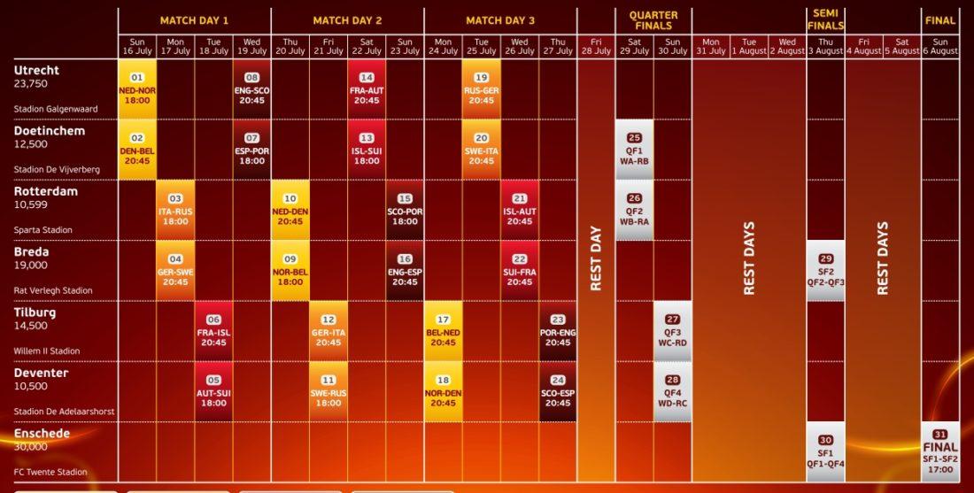 Euro 2017 women schedule