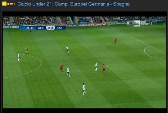European Championshop Under 21