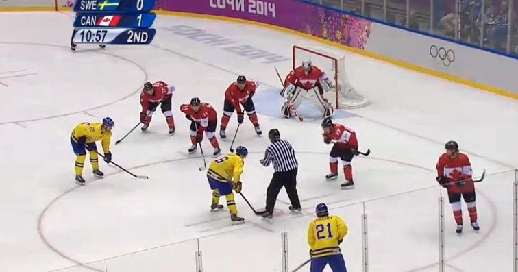 ser på vinter OL og ishockey på CBC
