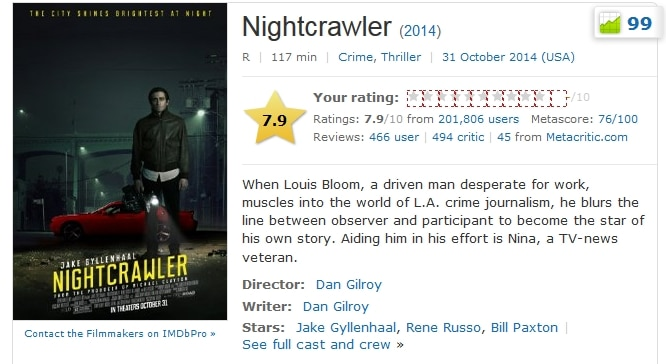 Nightcrawler on IMDB