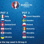 Euro 2016 groups to be drawn on December 12th