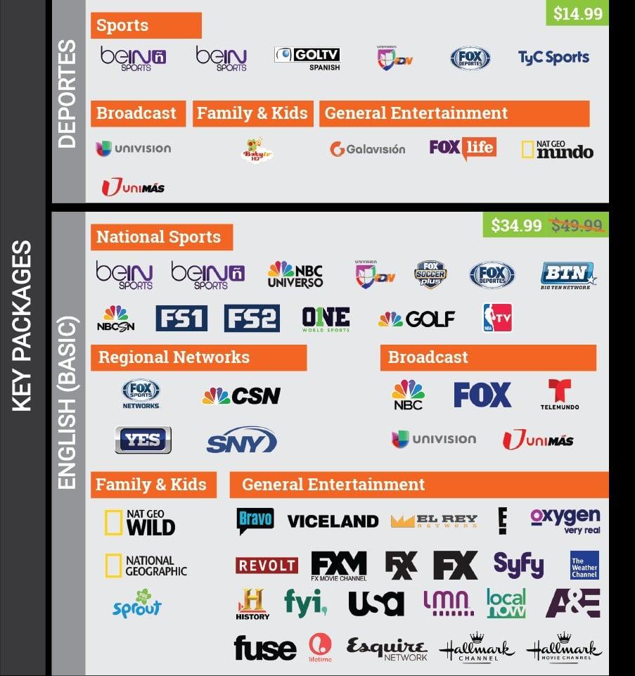 Fox Soccer Plus coming to Fubo TV