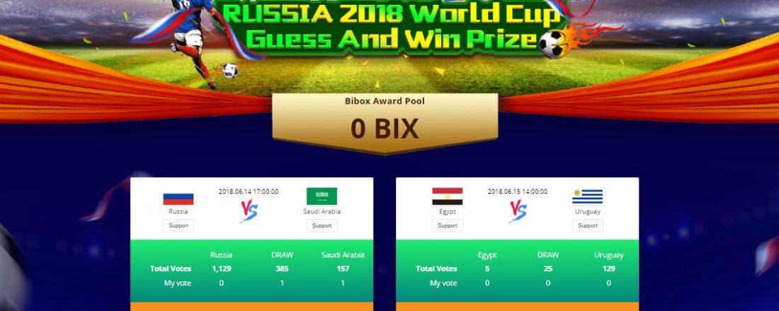 bibox world cup results vote