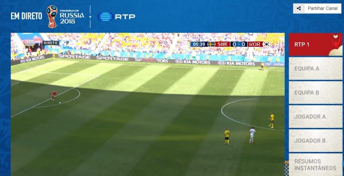 Copa do Mundo de 2018 na RTP em Portugal
