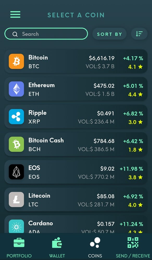 coin overview