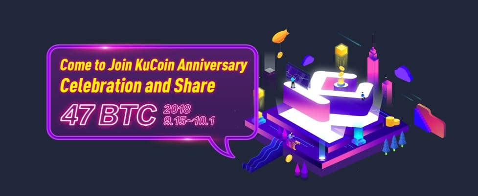 kucoin awards
