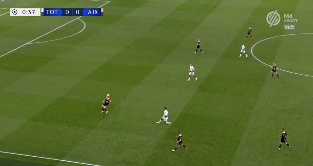 Watching Tottenham - Ajax live online on M4 in Hungary