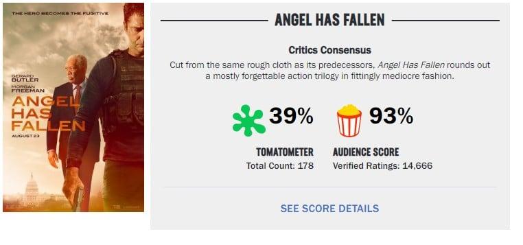 Angel Has Fallen - Rotten Tomatoes score
