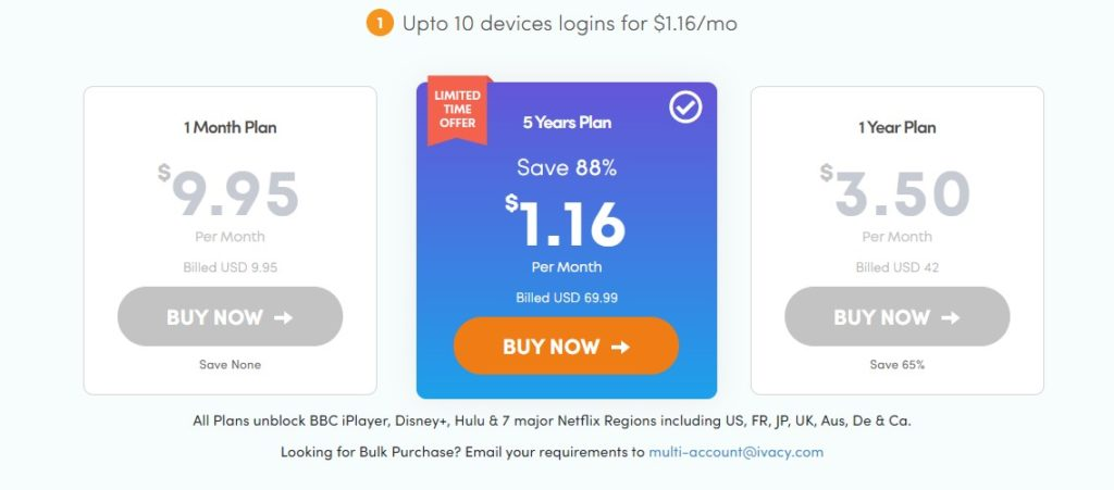 IvacyVPN prices
