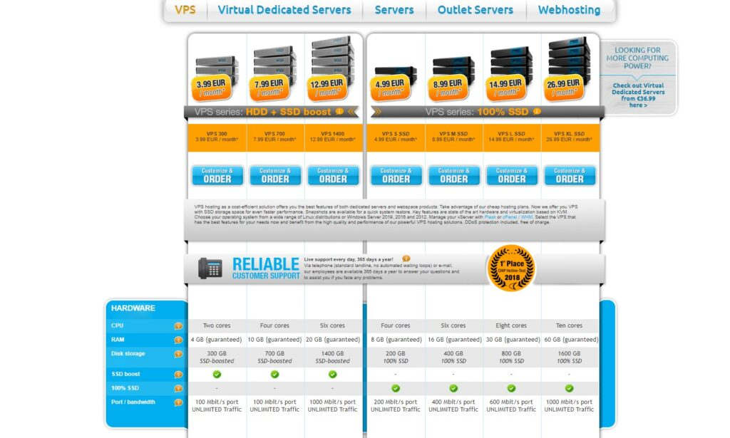 VPS services from Contabo
