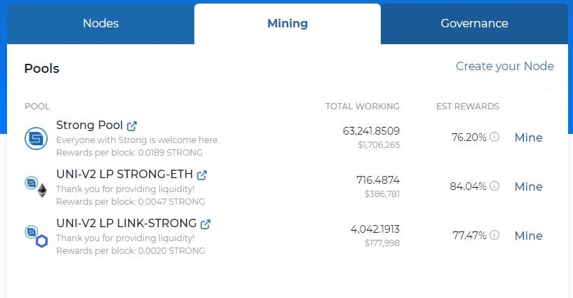 You can enjoy great rewards simply for staking (mining) with your Strong tokens
