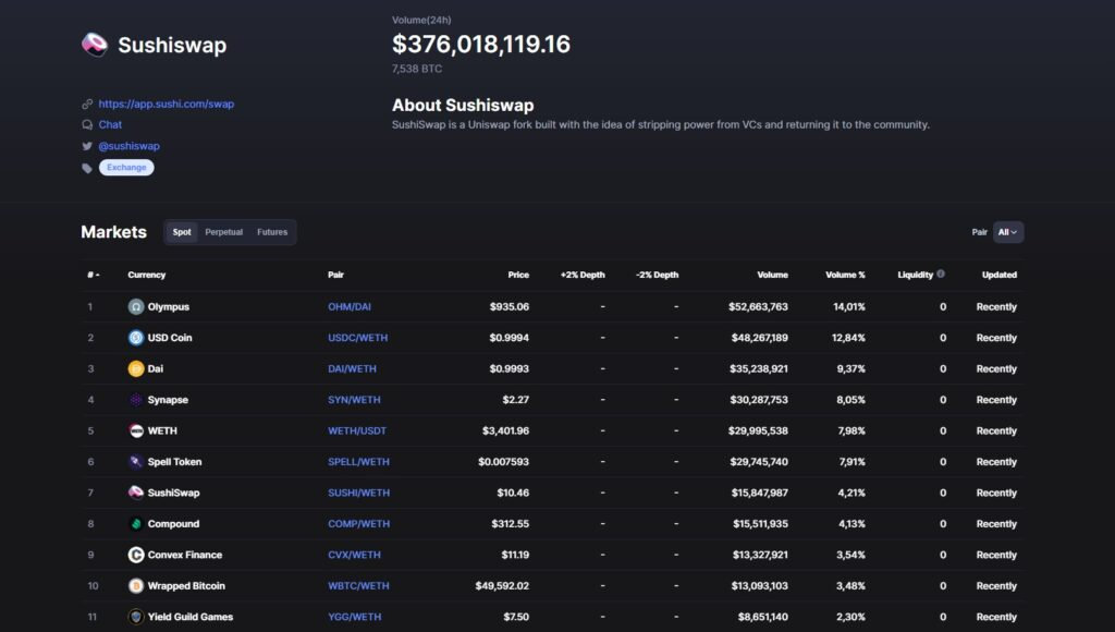 OlympusDAO has the largest trading volume on SushiSwap - What is it all about?